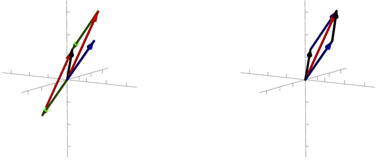 Vector subtraction in 3D